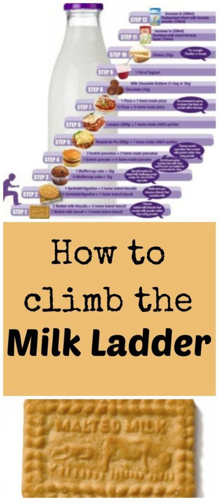 Milk Ladder: FInd out how to start the milk ladder with a cow's milk allergy and how my son outgrew his CMPA