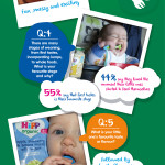 Weaning: What I've learnt #weanteam